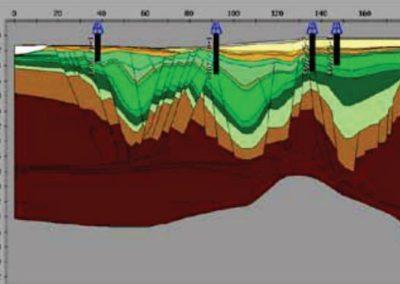 Er jordans sedimenter gamle?