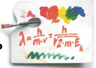Kreativitet og vitenskap (del 4)