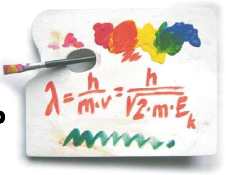 Kreativitet og vitenskap (del 2)