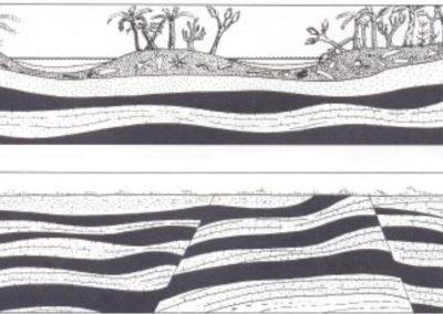 Kullets vej fra kultid til kulproduktion
