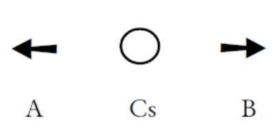 Aspect-eksperimentet i kvantefysikken